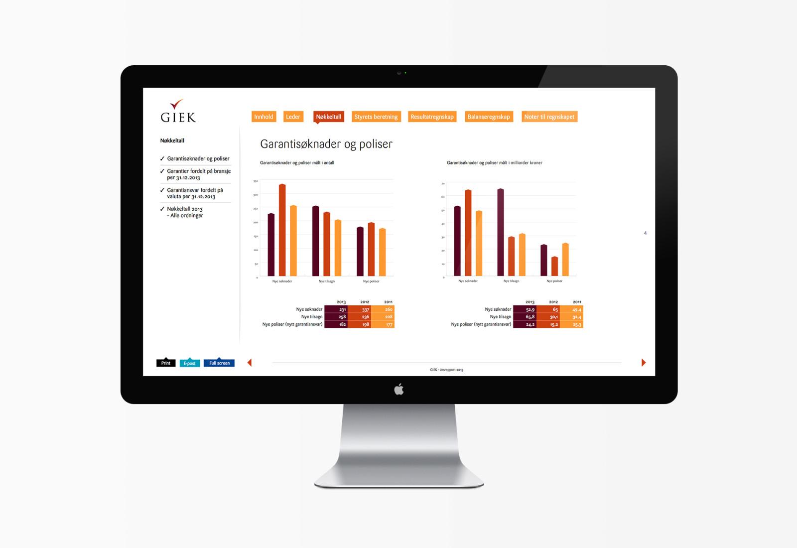 GIEK digital årsrapport