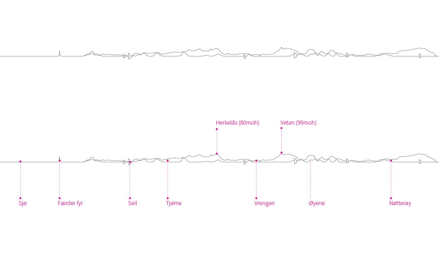 Faerder_kommune_grafisk-element-02